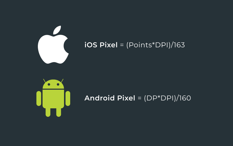 How to convert between pixels and points