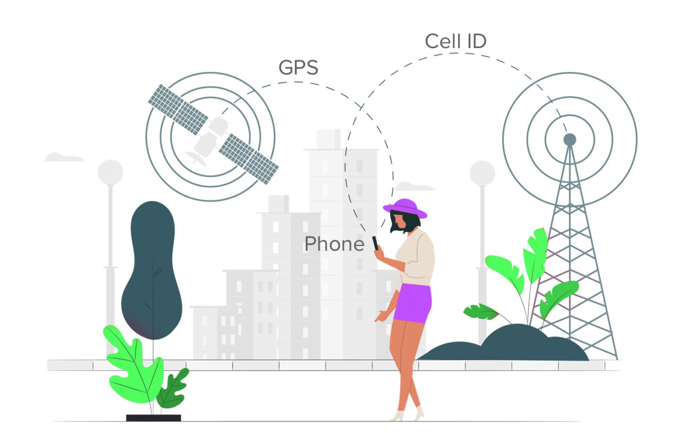 a combination of GPS, cellular, and Wi-Fi data