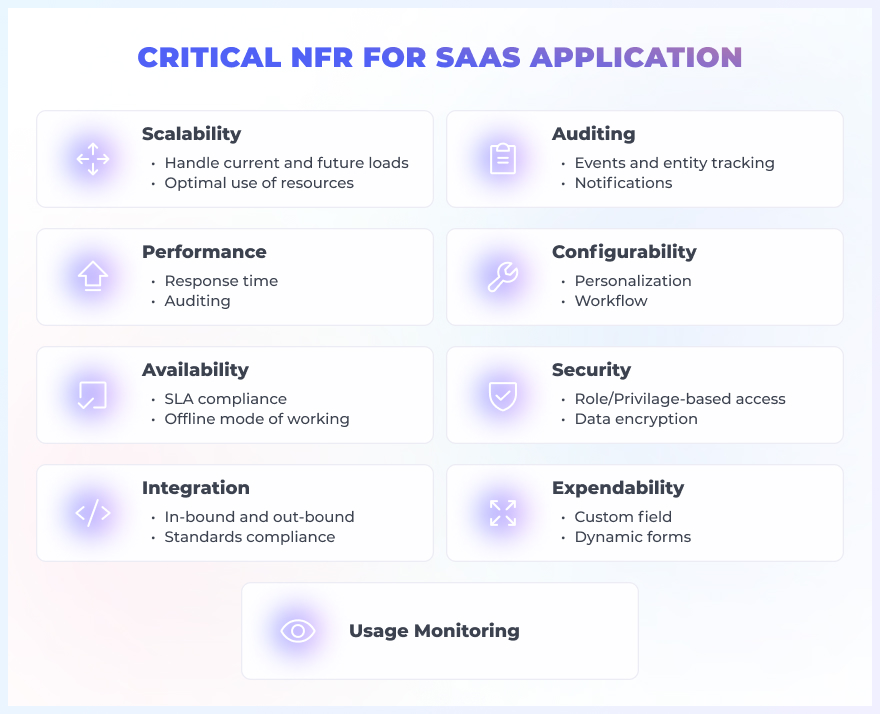 critical nfr requirements